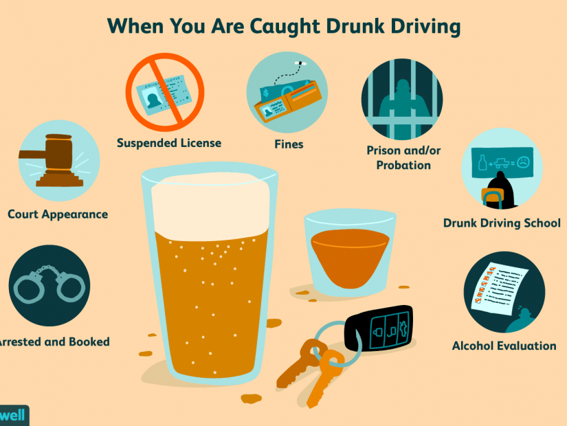 6 Good Reasons Why You Should Never Drive Under the Influence of Alcohol